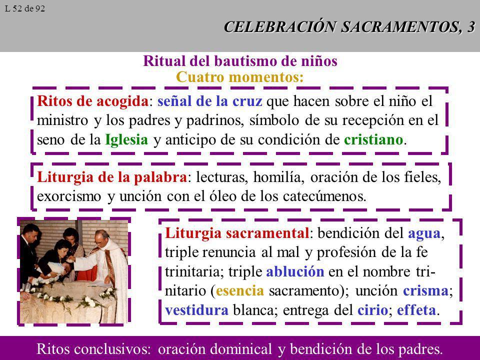 CELEBRACIÓN SACRAMENTOS, 3 Ritual del bautismo de niños Cuatro momentos: Ritos de acogida: señal de la cruz que hacen sobre el niño el ministro y los