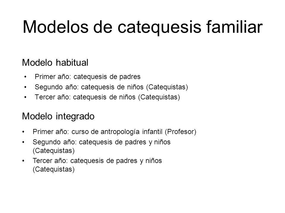 Modelos de catequesis familiar Primer año: catequesis de padres Segundo año: catequesis de niños (Catequistas) Tercer año: catequesis de niños (Catequ