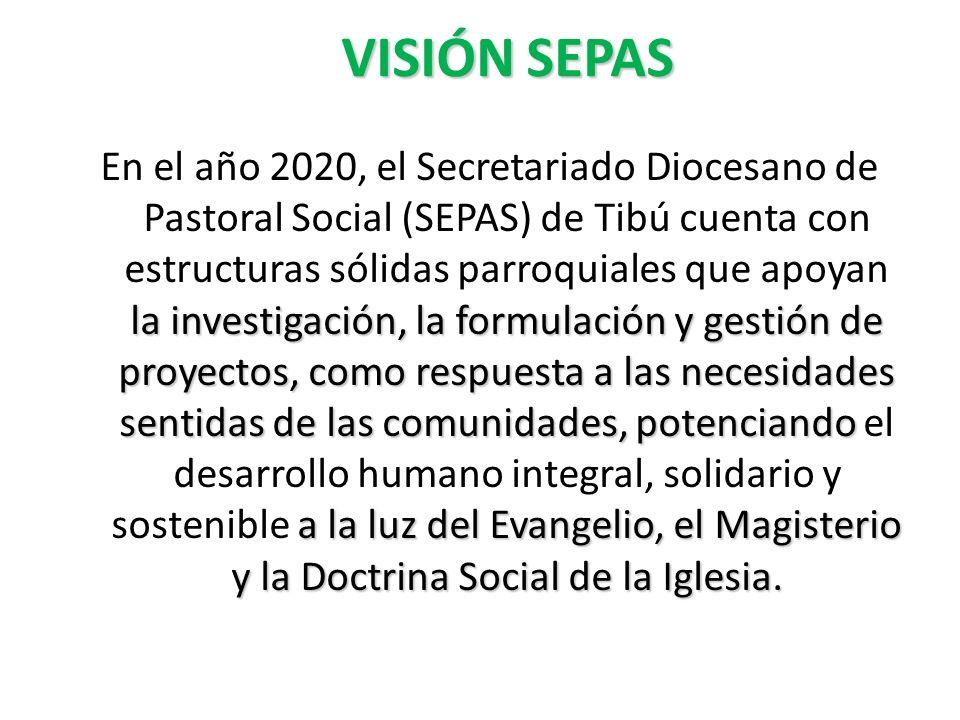 VISIÓN SEPAS la investigación, la formulación y gestión de proyectos, como respuesta a las necesidades sentidas de las comunidades, potenciando a la l