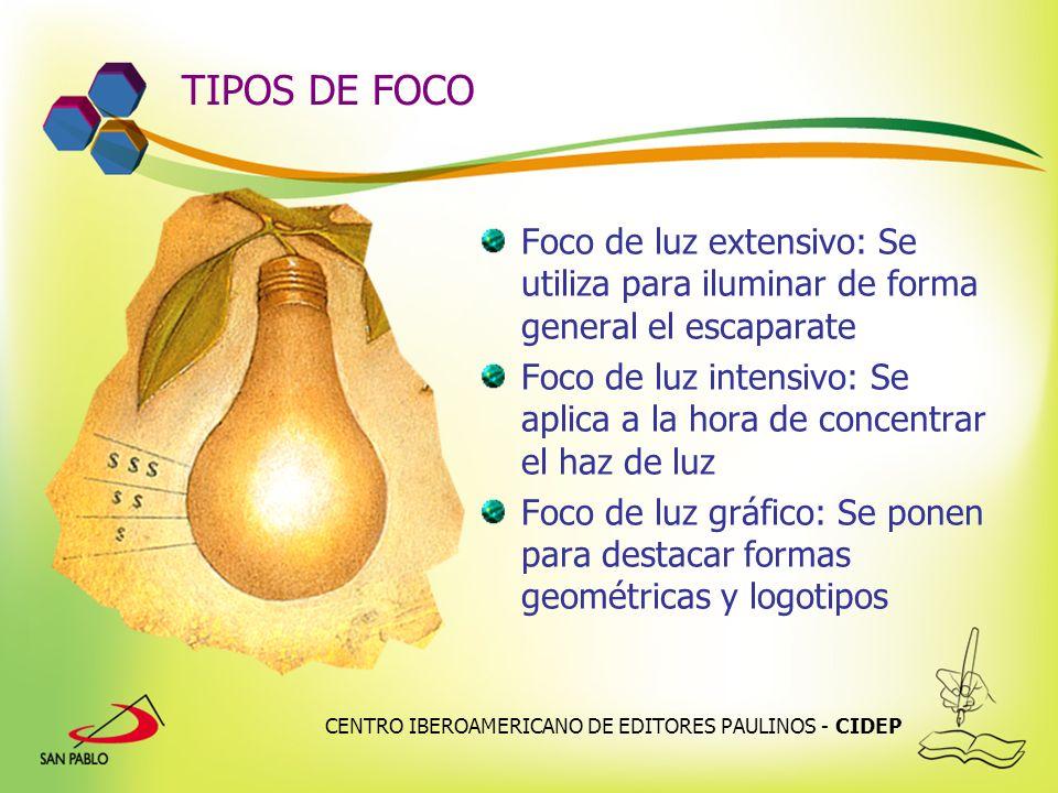 CENTRO IBEROAMERICANO DE EDITORES PAULINOS - CIDEP TIPOS DE FOCO Foco de luz extensivo: Se utiliza para iluminar de forma general el escaparate Foco d