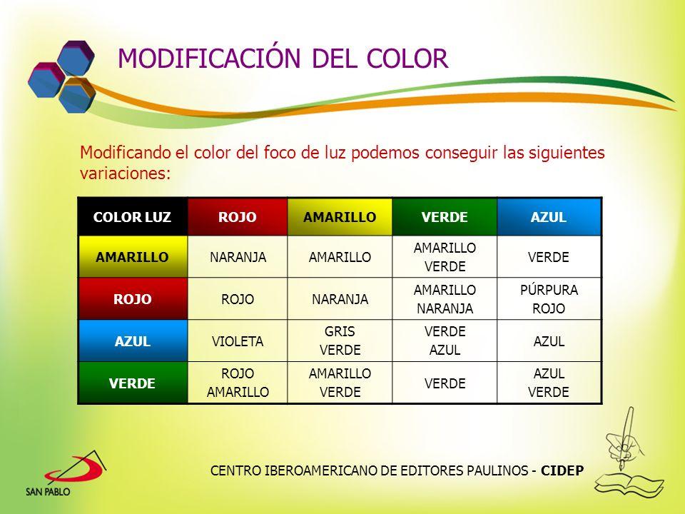 CENTRO IBEROAMERICANO DE EDITORES PAULINOS - CIDEP MODIFICACIÓN DEL COLOR Modificando el color del foco de luz podemos conseguir las siguientes variac