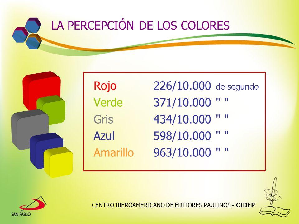 CENTRO IBEROAMERICANO DE EDITORES PAULINOS - CIDEP LA PERCEPCIÓN DE LOS COLORES Rojo 226/10.000 de segundo Verde 371/10.000