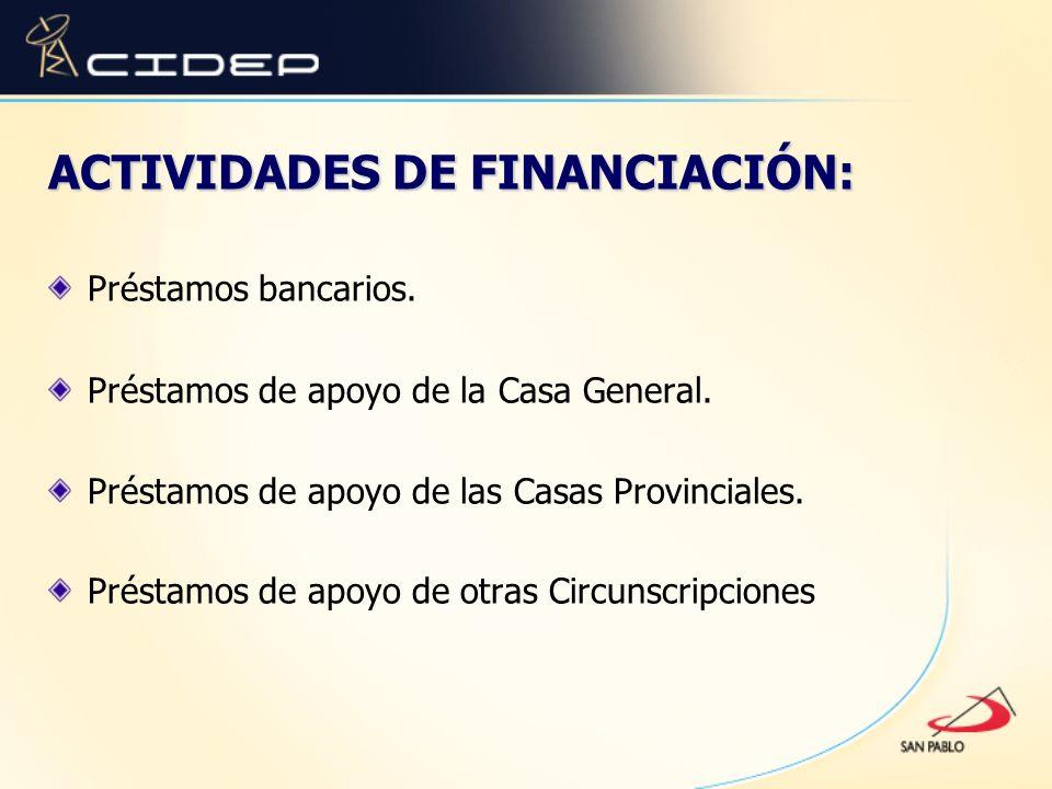 ACTIVIDADES DE FINANCIACIÓN: Préstamos bancarios. Préstamos de apoyo de la Casa General. Préstamos de apoyo de las Casas Provinciales. Préstamos de ap