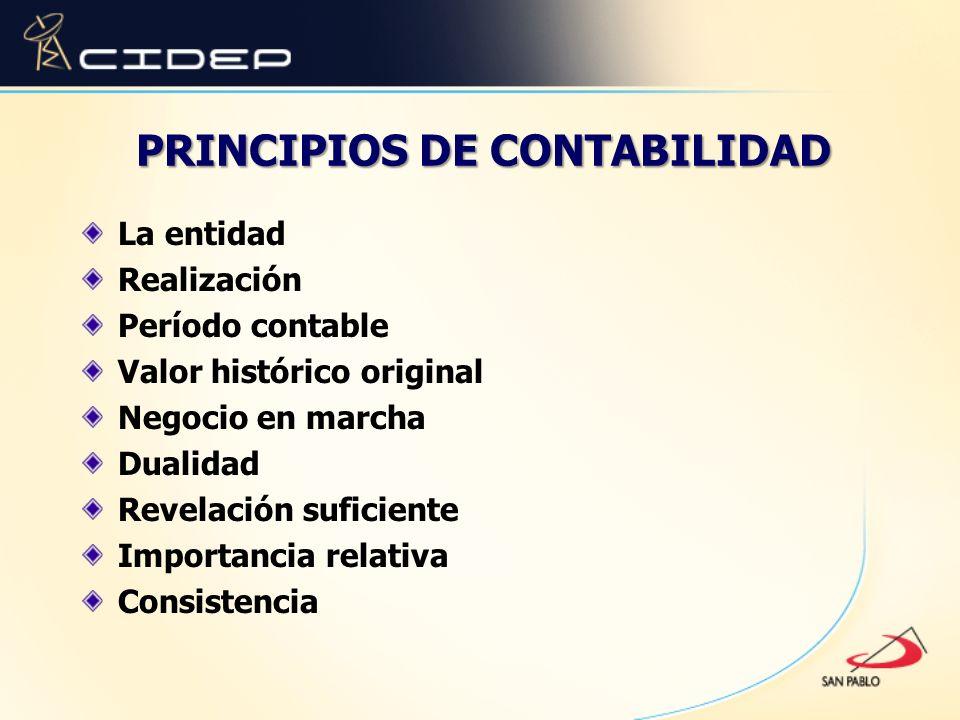 PRINCIPIOS DE CONTABILIDAD La entidad Realización Período contable Valor histórico original Negocio en marcha Dualidad Revelación suficiente Importanc