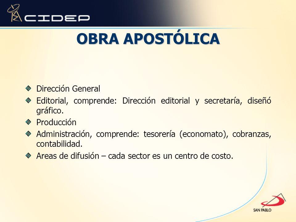 OBRA APOSTÓLICA Dirección General Editorial, comprende: Dirección editorial y secretaría, diseñó gráfico. Producción Administración, comprende: tesore