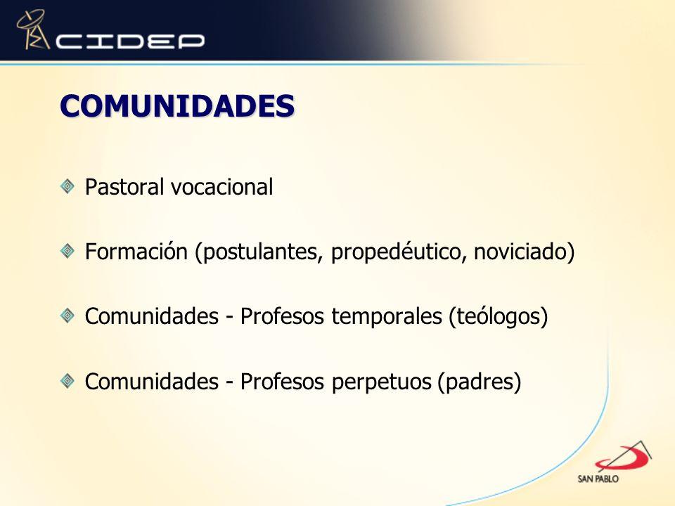 COMUNIDADES Pastoral vocacional Formación (postulantes, propedéutico, noviciado) Comunidades - Profesos temporales (teólogos) Comunidades - Profesos p