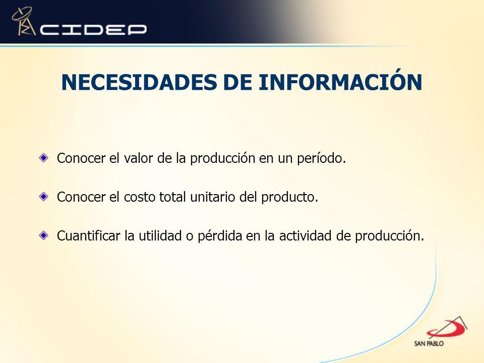 NECESIDADES DE INFORMACIÓN Conocer el valor de la producción en un período. Conocer el costo total unitario del producto. Cuantificar la utilidad o pé