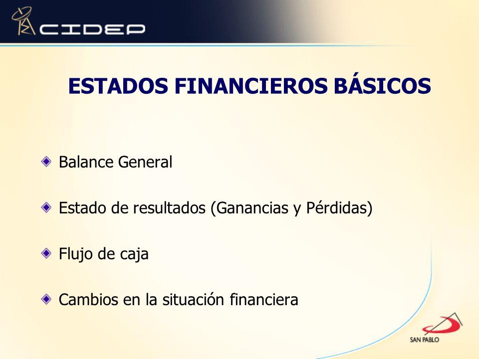 ESTADOS FINANCIEROS BÁSICOS Balance General Estado de resultados (Ganancias y Pérdidas) Flujo de caja Cambios en la situación financiera
