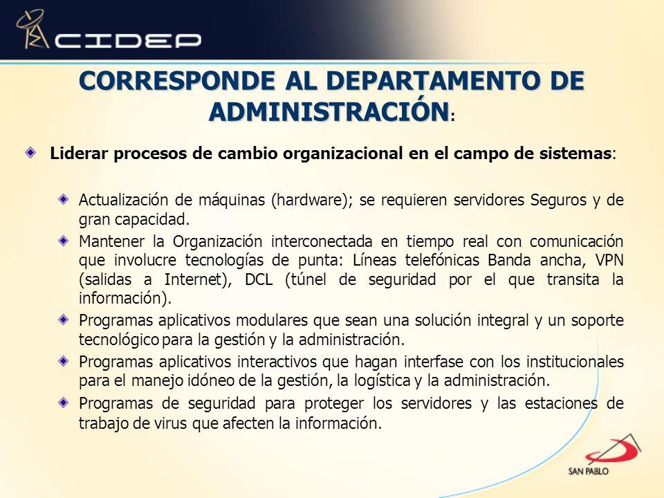 CORRESPONDE AL DEPARTAMENTO DE ADMINISTRACIÓN CORRESPONDE AL DEPARTAMENTO DE ADMINISTRACIÓN : Liderar procesos de cambio organizacional en el campo de