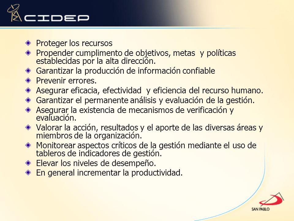 Proteger los recursos Propender cumplimento de objetivos, metas y políticas establecidas por la alta dirección. Garantizar la producción de informació