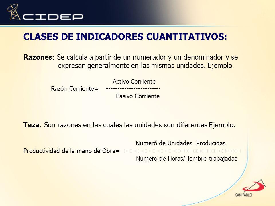 CLASES DE INDICADORES CUANTITATIVOS: Razones: Se calcula a partir de un numerador y un denominador y se expresan generalmente en las mismas unidades.