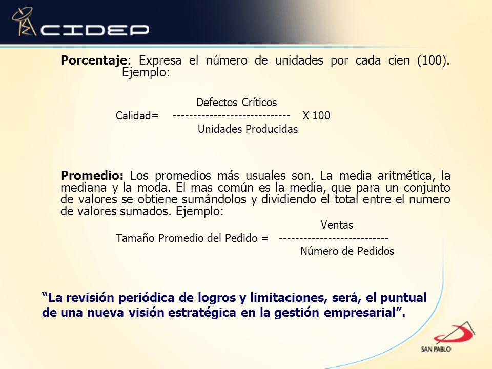 Porcentaje: Expresa el número de unidades por cada cien (100). Ejemplo: Defectos Críticos Calidad= ----------------------------- X 100 Unidades Produc