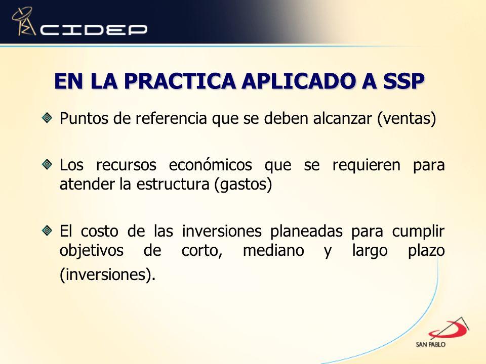 EN LA PRACTICA APLICADO A SSP Puntos de referencia que se deben alcanzar (ventas) Los recursos económicos que se requieren para atender la estructura