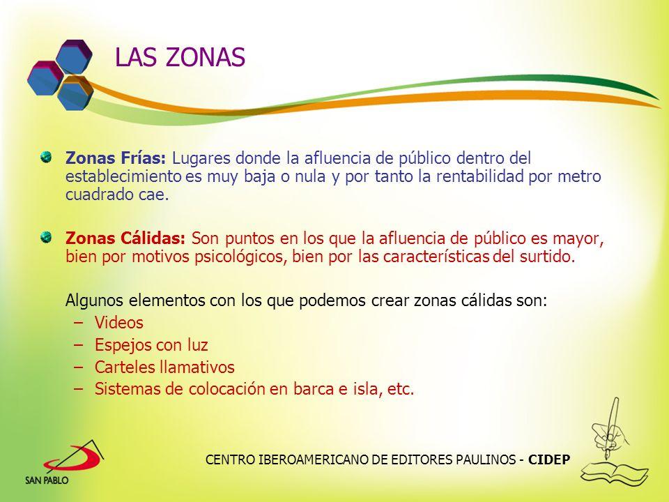 CENTRO IBEROAMERICANO DE EDITORES PAULINOS - CIDEP LAS ZONAS Zonas Frías: Lugares donde la afluencia de público dentro del establecimiento es muy baja