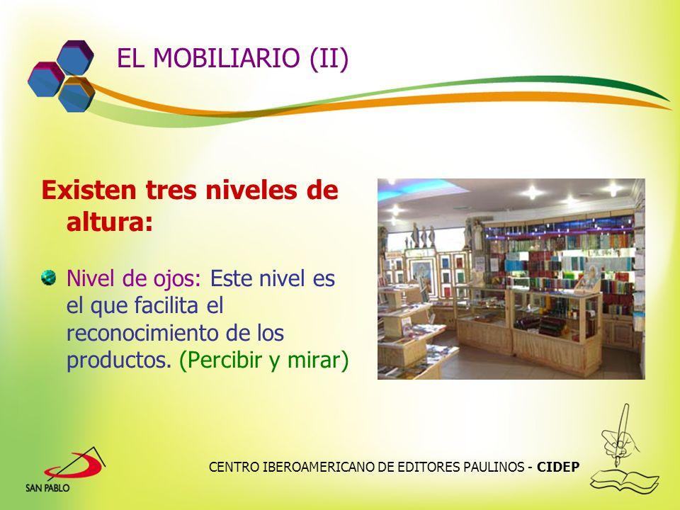 CENTRO IBEROAMERICANO DE EDITORES PAULINOS - CIDEP EL MOBILIARIO (II) Existen tres niveles de altura: Nivel de ojos: Este nivel es el que facilita el