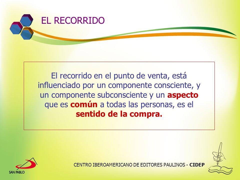CENTRO IBEROAMERICANO DE EDITORES PAULINOS - CIDEP EL RECORRIDO El recorrido en el punto de venta, está influenciado por un componente consciente, y u