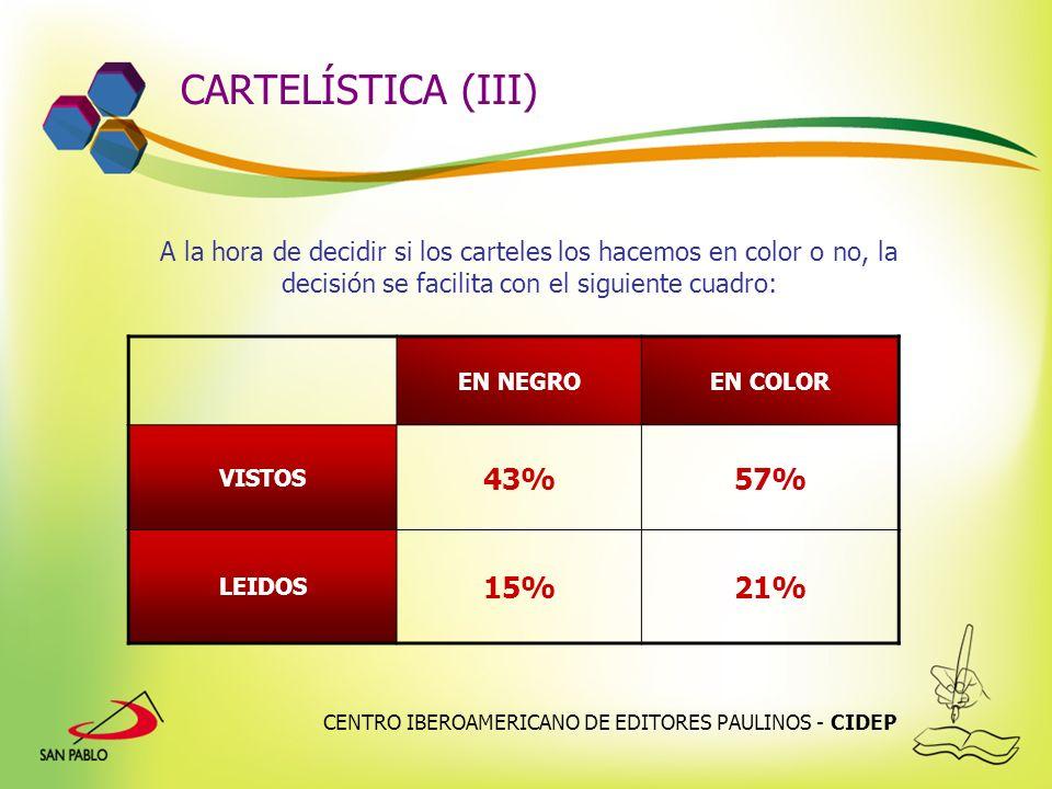 CENTRO IBEROAMERICANO DE EDITORES PAULINOS - CIDEP CARTELÍSTICA (III) A la hora de decidir si los carteles los hacemos en color o no, la decisión se f
