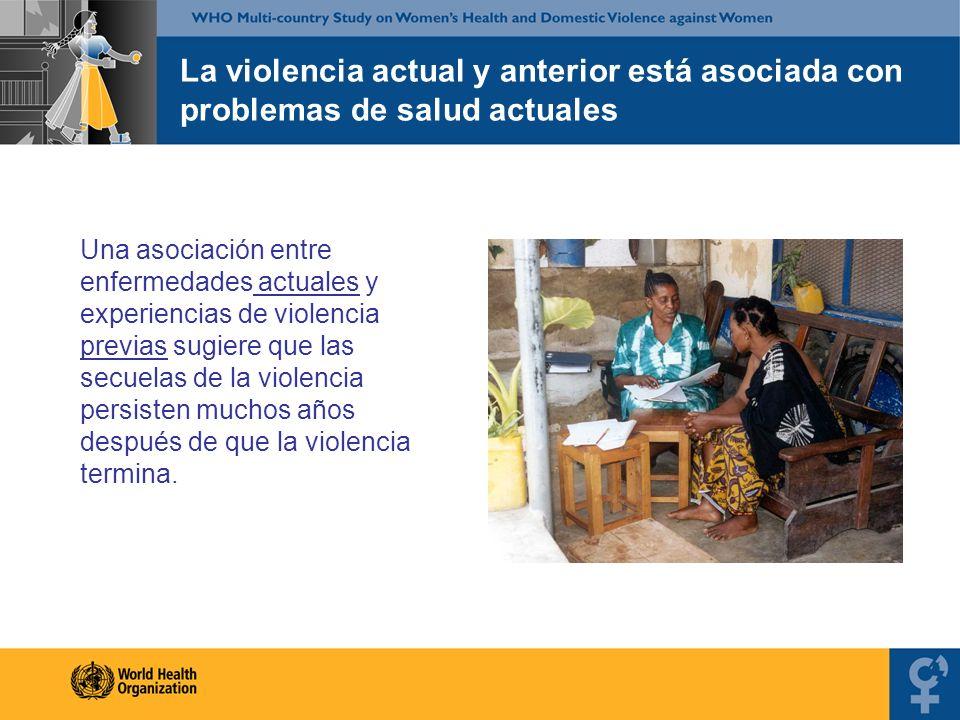 La violencia actual y anterior está asociada con problemas de salud actuales Una asociación entre enfermedades actuales y experiencias de violencia pr