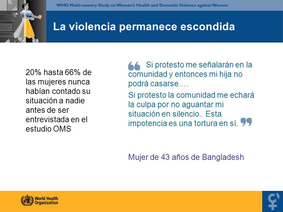 La violencia permanece escondida 20% hasta 66% de las mujeres nunca habían contado su situación a nadie antes de ser entrevistada en el estudio OMS Si
