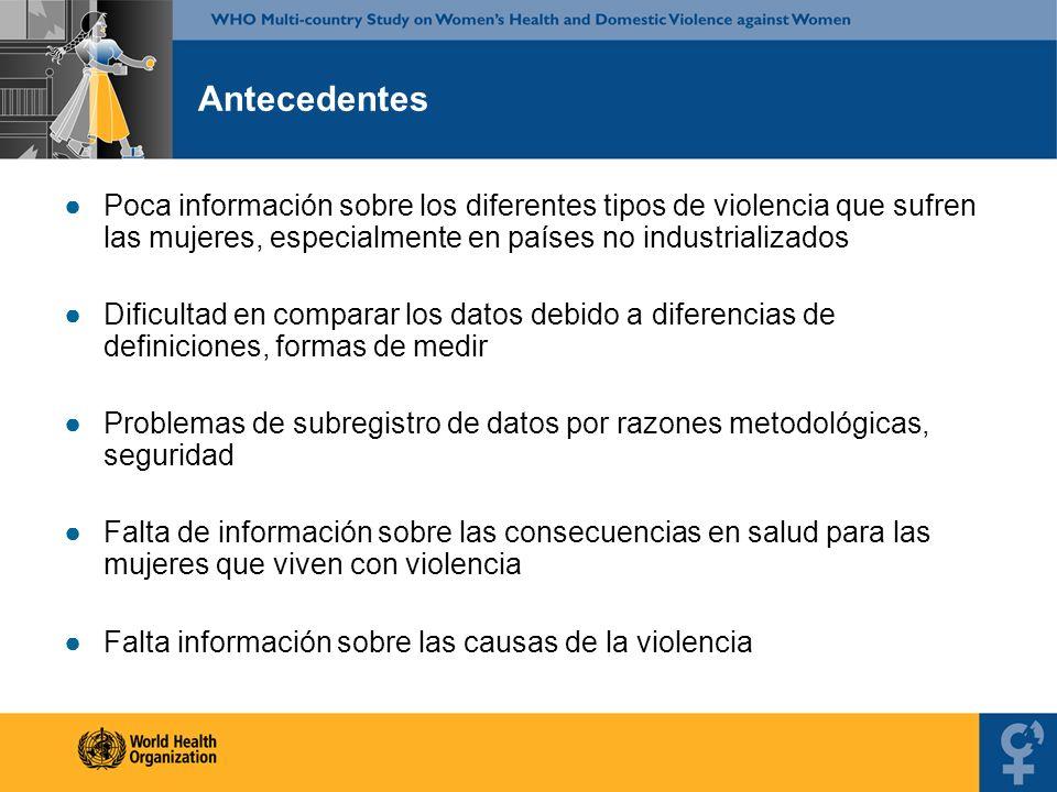 Antecedentes Poca información sobre los diferentes tipos de violencia que sufren las mujeres, especialmente en países no industrializados Dificultad e