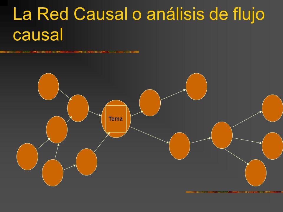La Red Causal o análisis de flujo causal Tema