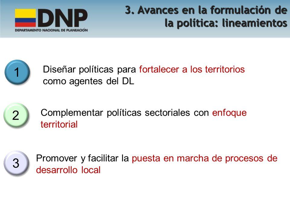 1 1 2 2 3 3 Diseñar políticas para fortalecer a los territorios como agentes del DL Complementar políticas sectoriales con enfoque territorial Promove