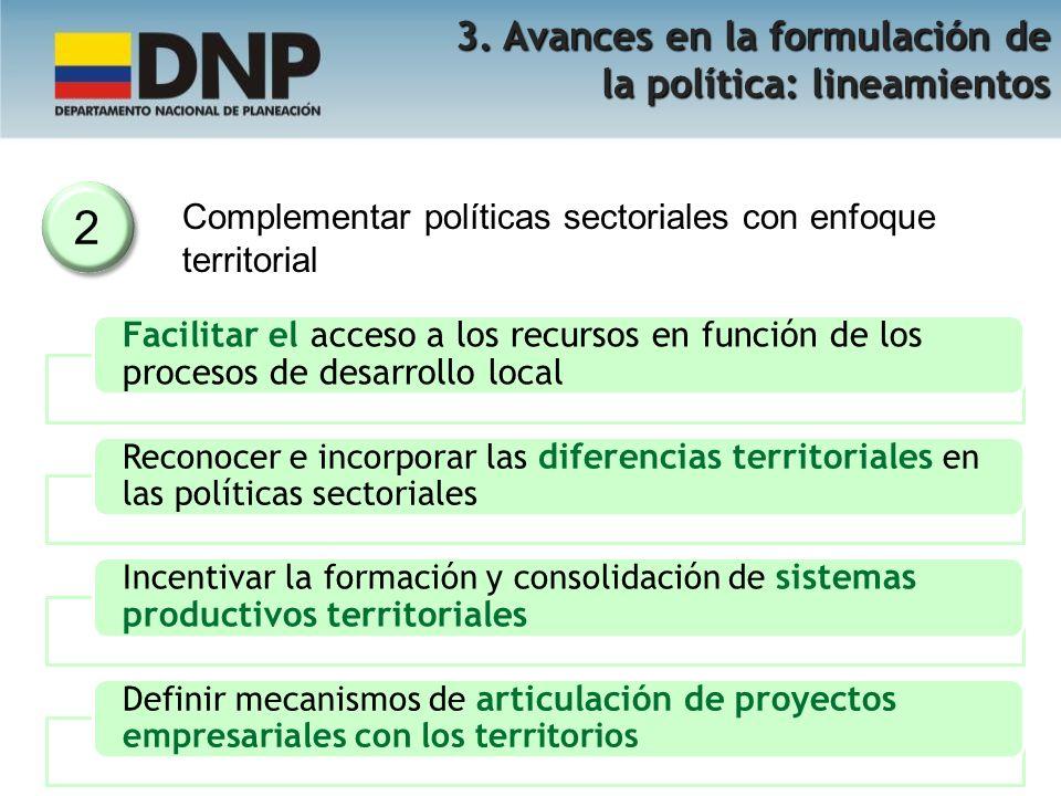 2 2 Complementar políticas sectoriales con enfoque territorial 3. Avances en la formulación de la política: lineamientos Facilitar el acceso a los rec