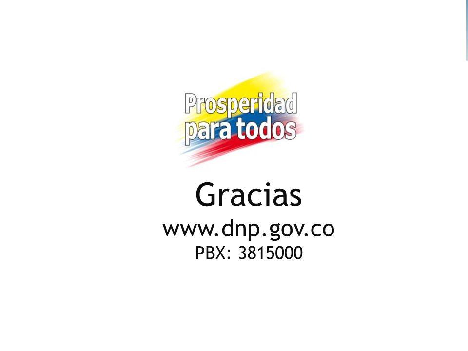 SISTEMA GENERAL DE REGALÍAS RECURSOS PARA EL DESARROLLO LOCAL