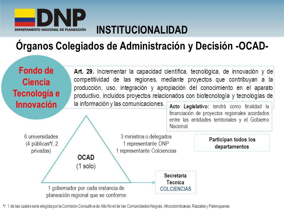 Órganos Colegiados de Administración y Decisión -OCAD- Art. 29. Incrementar la capacidad científica, tecnológica, de innovación y de competitividad de