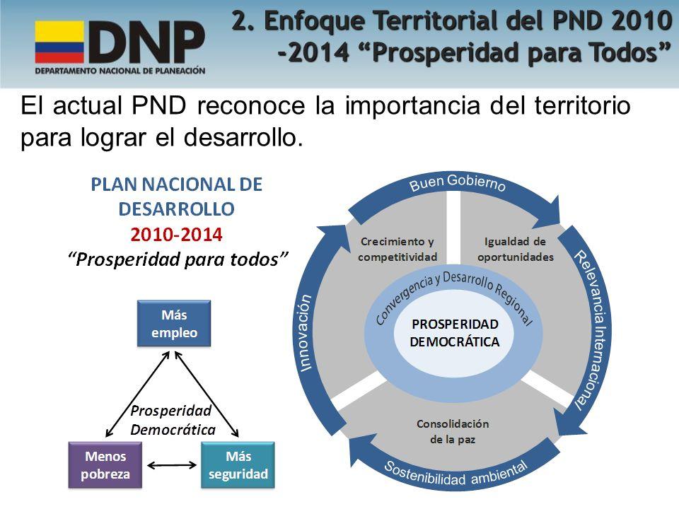 2. Enfoque Territorial del PND 2010 -2014 Prosperidad para Todos El actual PND reconoce la importancia del territorio para lograr el desarrollo.