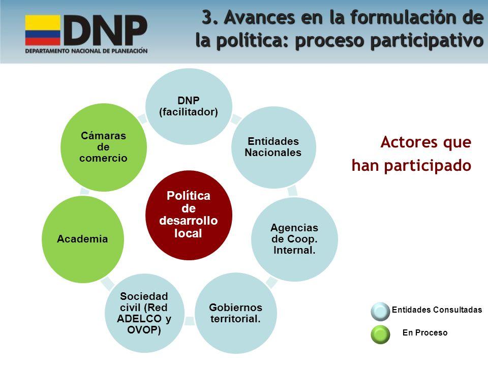 Actores que han participado Entidades Consultadas En Proceso 3. Avances en la formulación de la política: proceso participativo Política de desarrollo