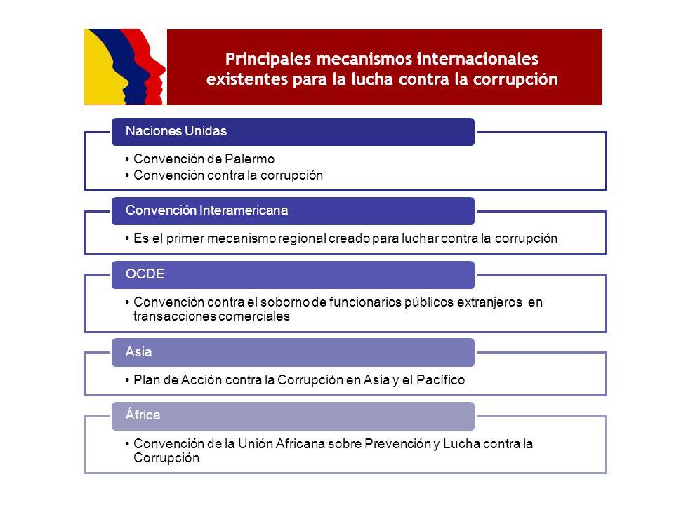 Convención interamericana La Convención fue suscrita por Colombia el 29 de Marzo de 1996 El Congreso expidió la Ley 412 de 1997.