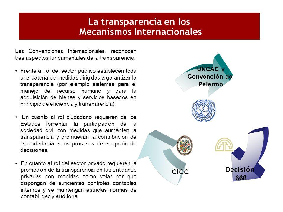 LA TRANSPARENCIA: UN DEBER Y UN DERECHO Sector privado Ciudad anía Adminis tración DEBER RETO COMPROMISO
