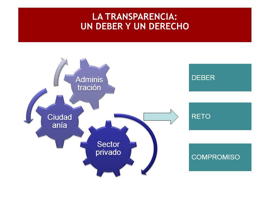 - Información pública - Sector privado - Participación de la sociedad civil La Transparencia en los Instrumentos Internacionales