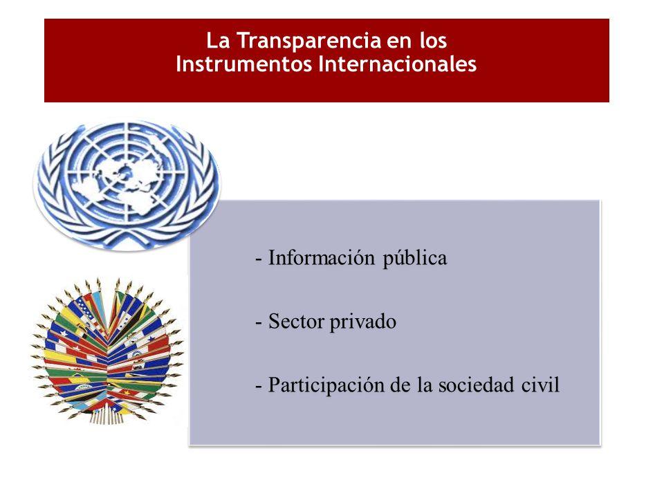 EN EL EJERCICIO DE LA FUNCIÓN PÚBLICA EN RELACIÓN CON LA INFORMACIÓN INSTITUCIONALIDAD Sector público