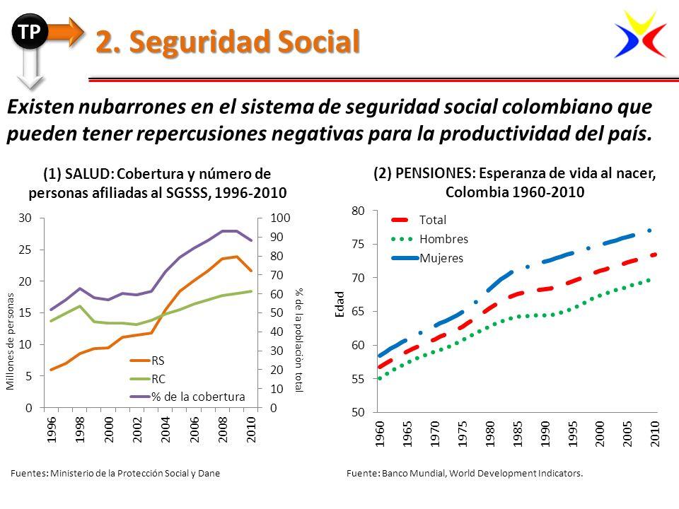 Existen nubarrones en el sistema de seguridad social colombiano que pueden tener repercusiones negativas para la productividad del país. Fuentes: Mini