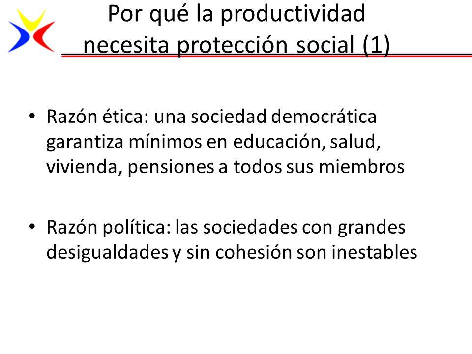 Por qué la productividad necesita protección social (1) Razón ética: una sociedad democrática garantiza mínimos en educación, salud, vivienda, pension