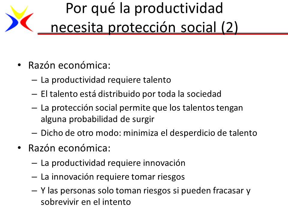 Por qué la productividad necesita protección social (2) Razón económica: – La productividad requiere talento – El talento está distribuido por toda la