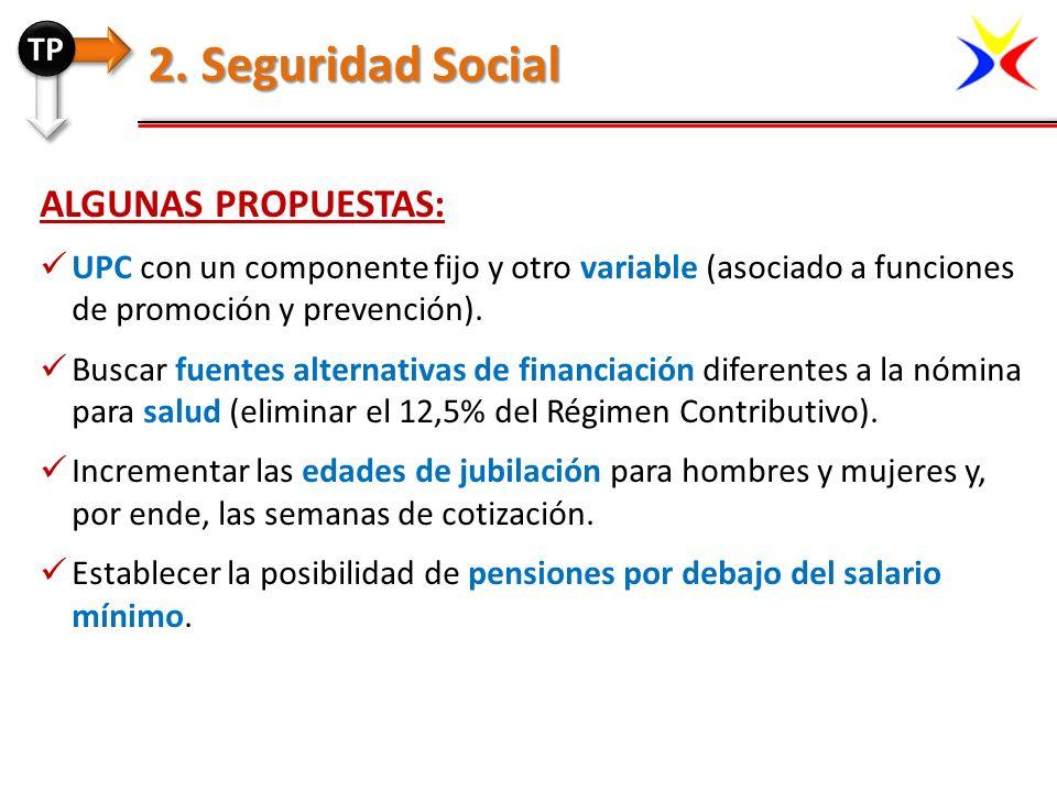 ALGUNAS PROPUESTAS: UPC con un componente fijo y otro variable (asociado a funciones de promoción y prevención). Buscar fuentes alternativas de financ