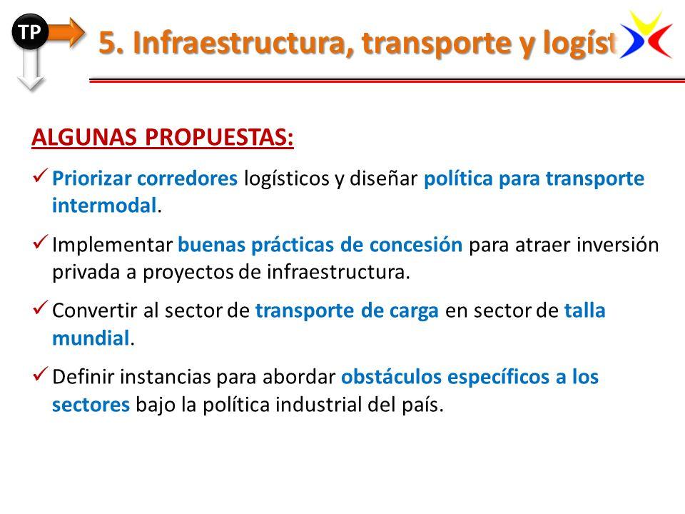 ALGUNAS PROPUESTAS: Priorizar corredores logísticos y diseñar política para transporte intermodal. Implementar buenas prácticas de concesión para atra