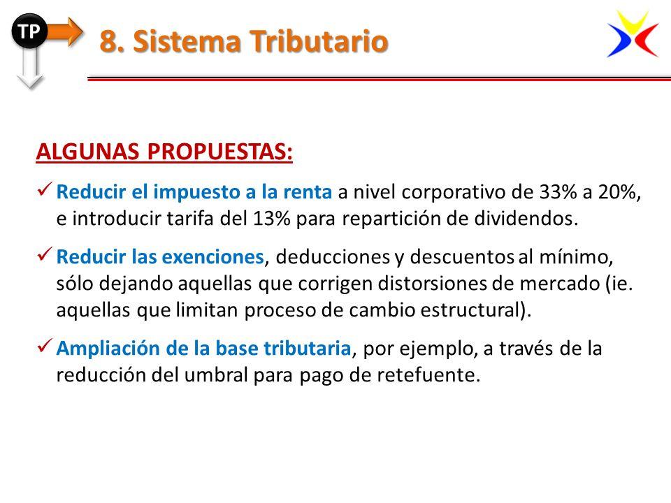 ALGUNAS PROPUESTAS: Reducir el impuesto a la renta a nivel corporativo de 33% a 20%, e introducir tarifa del 13% para repartición de dividendos. Reduc
