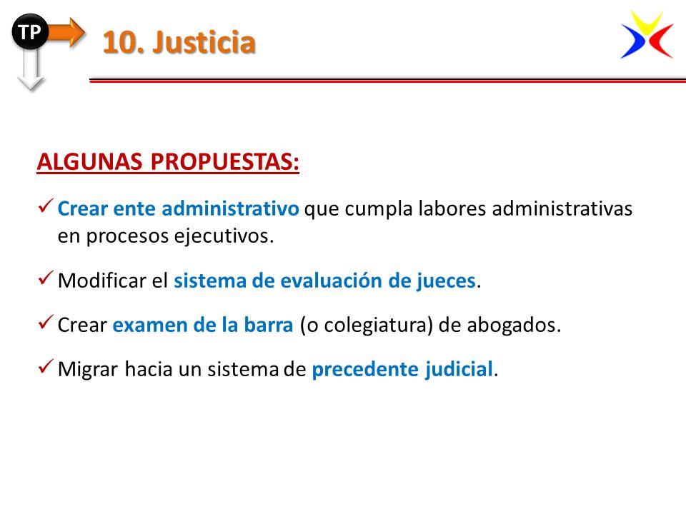 ALGUNAS PROPUESTAS: Crear ente administrativo que cumpla labores administrativas en procesos ejecutivos. Modificar el sistema de evaluación de jueces.