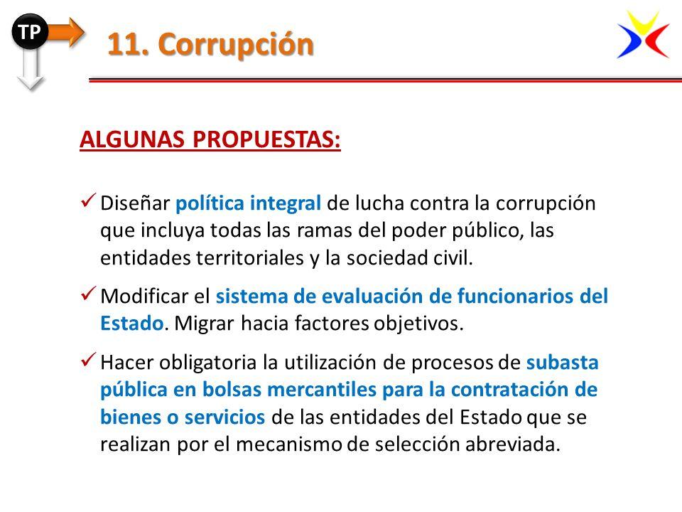 ALGUNAS PROPUESTAS: Diseñar política integral de lucha contra la corrupción que incluya todas las ramas del poder público, las entidades territoriales