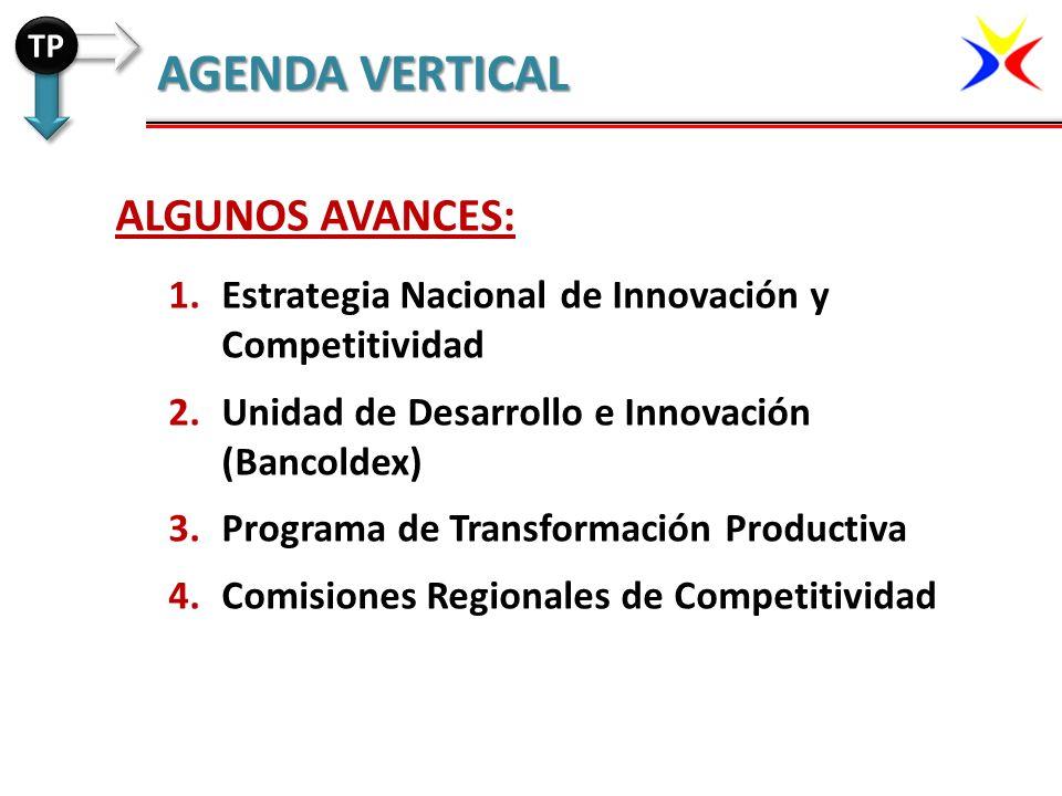 AGENDA VERTICAL ALGUNOS AVANCES: 1.Estrategia Nacional de Innovación y Competitividad 2.Unidad de Desarrollo e Innovación (Bancoldex) 3.Programa de Tr