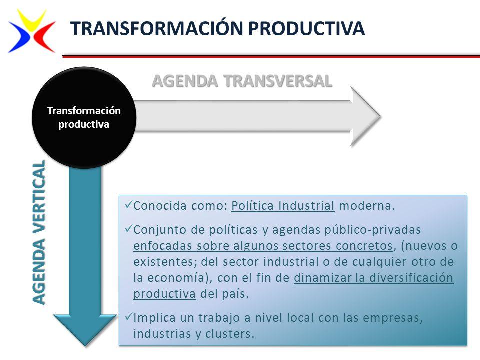 Conocida como: Política Industrial moderna. Conjunto de políticas y agendas público-privadas enfocadas sobre algunos sectores concretos, (nuevos o exi