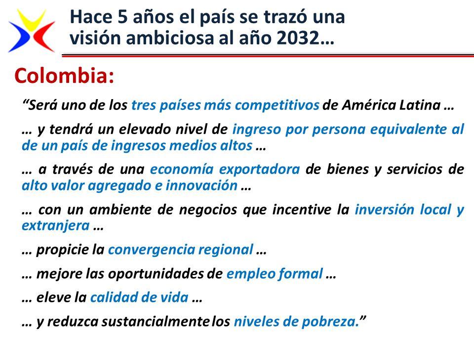 Será uno de los tres países más competitivos de América Latina … … y tendrá un elevado nivel de ingreso por persona equivalente al de un país de ingre