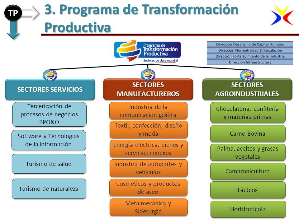 3. Programa de Transformación Productiva TP SECTORES SERVICIOS SECTORES MANUFACTUREROS SECTORES AGROINDUSTRIALES Tercerización de procesos de negocios