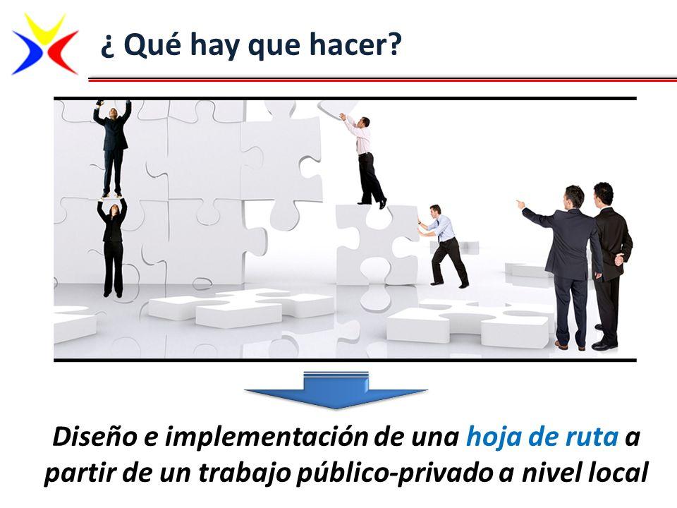 ¿ Qué hay que hacer? Diseño e implementación de una hoja de ruta a partir de un trabajo público-privado a nivel local