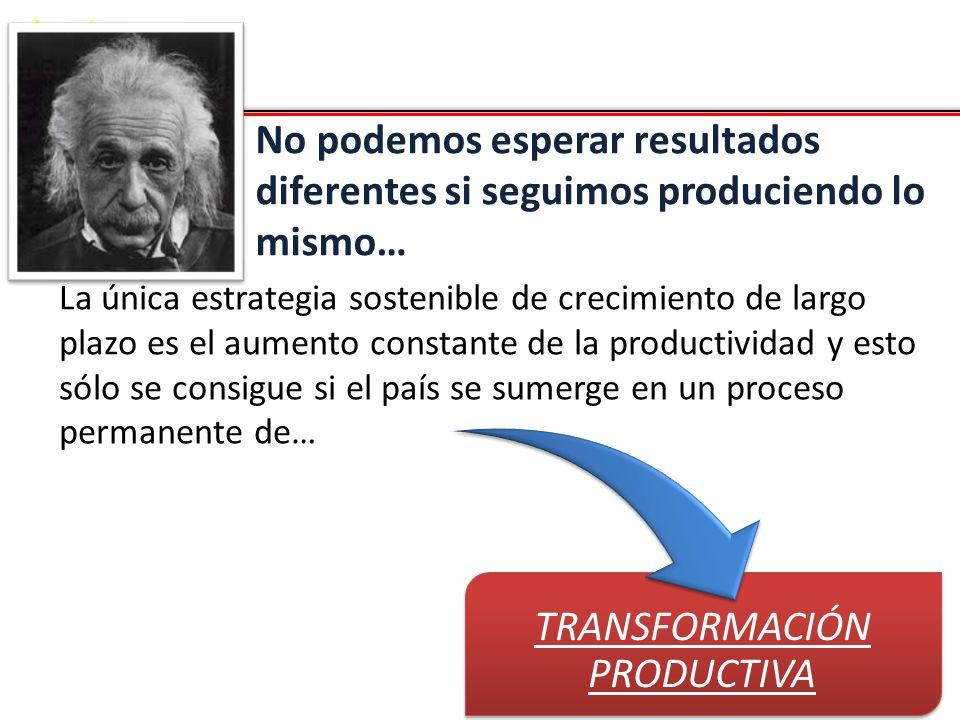 TRANSFORMACIÓN PRODUCTIVA AGENDA VERTICAL Transformación productiva AGENDA TRANSVERSAL