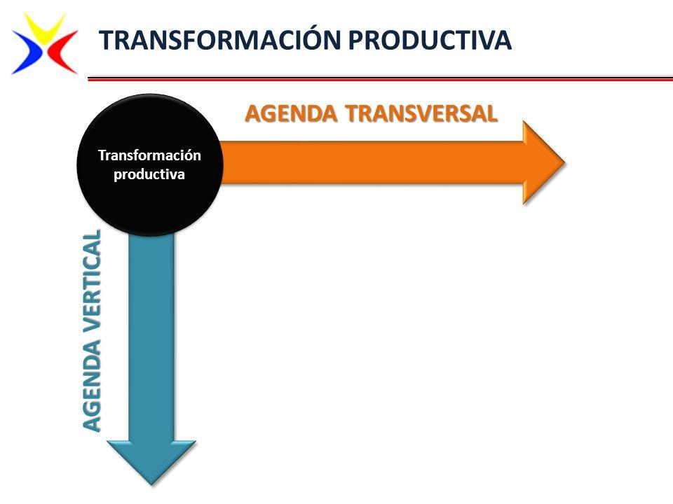 ALGUNAS PROPUESTAS: Focalizar recursos de CTeI en áreas o sectores estratégicos (necesidad de priorizar).
